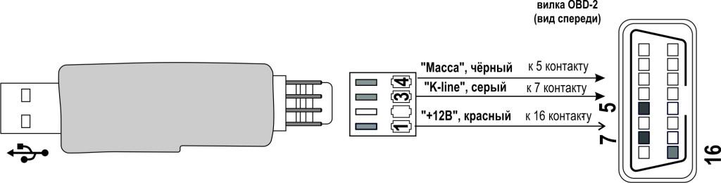 Распиновка Программатор USB-2